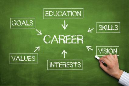 Bonaire GA Careers